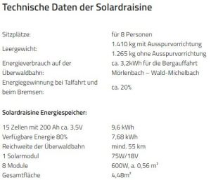 Draisinentour Technik der Solardraisine