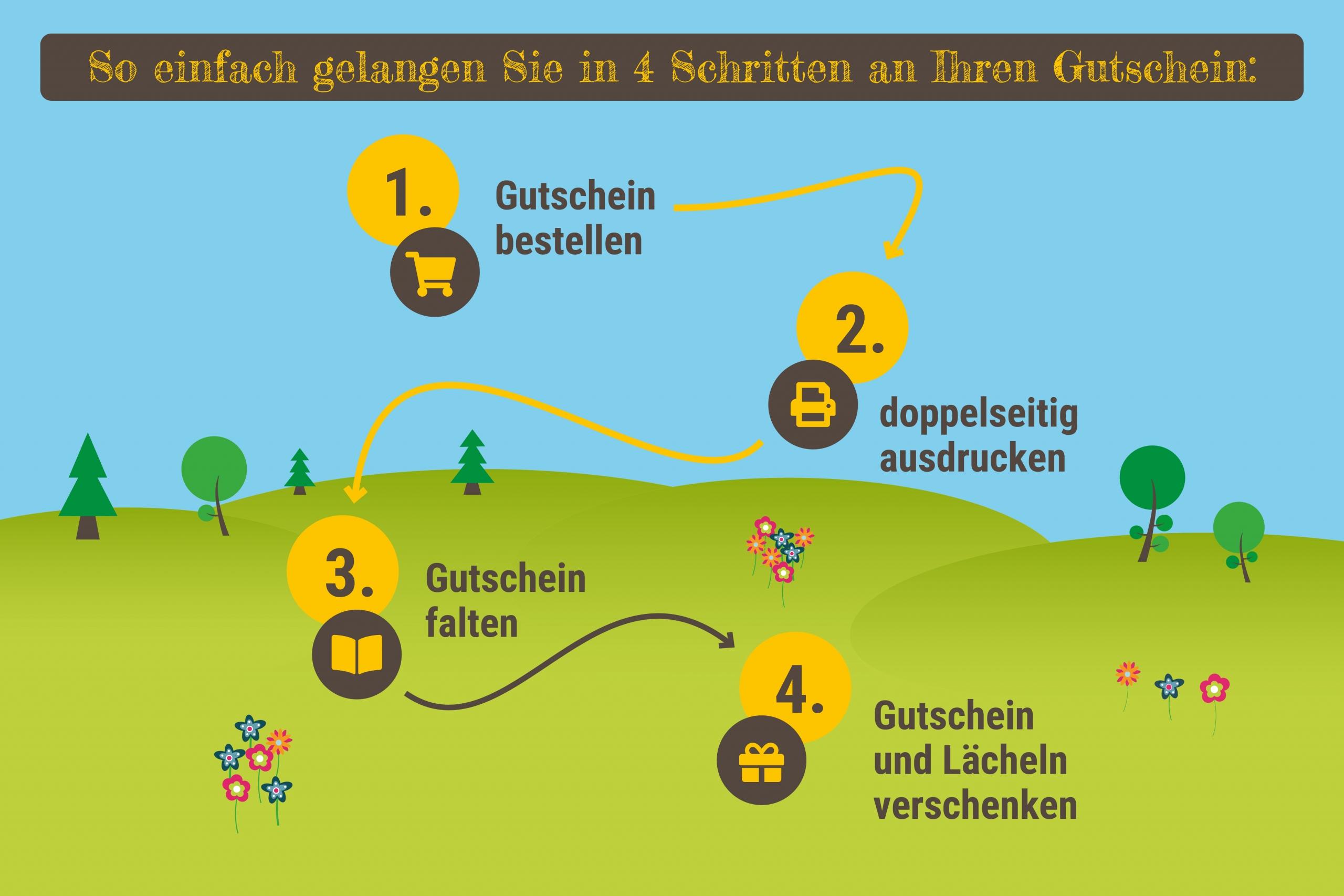 gutschein_selber_drucken